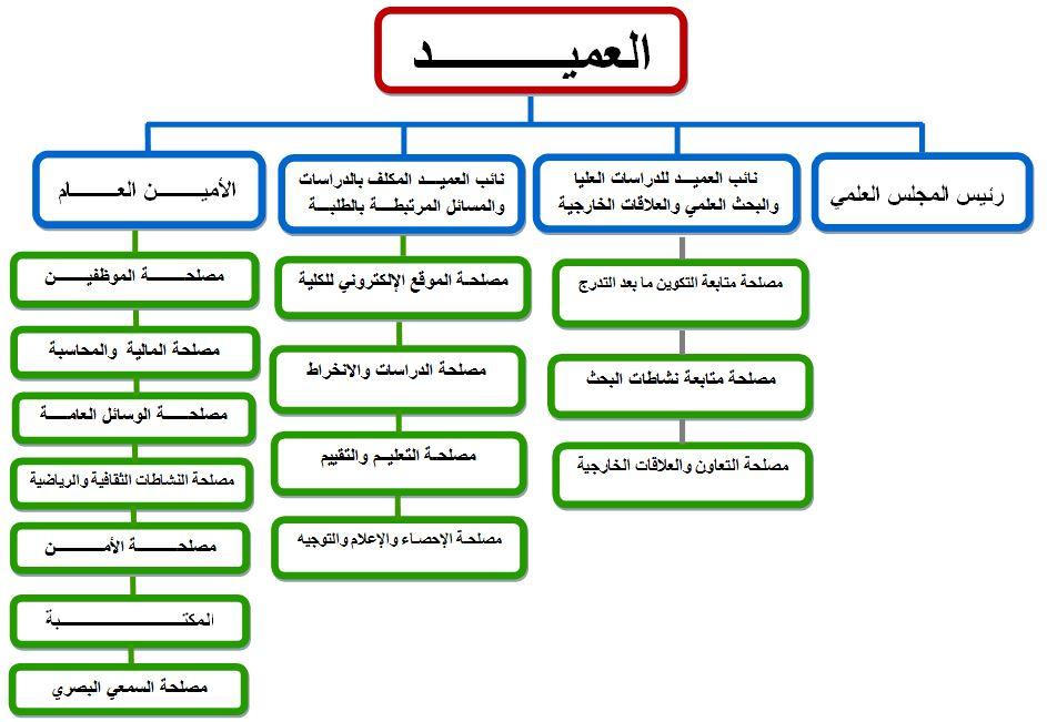 org11